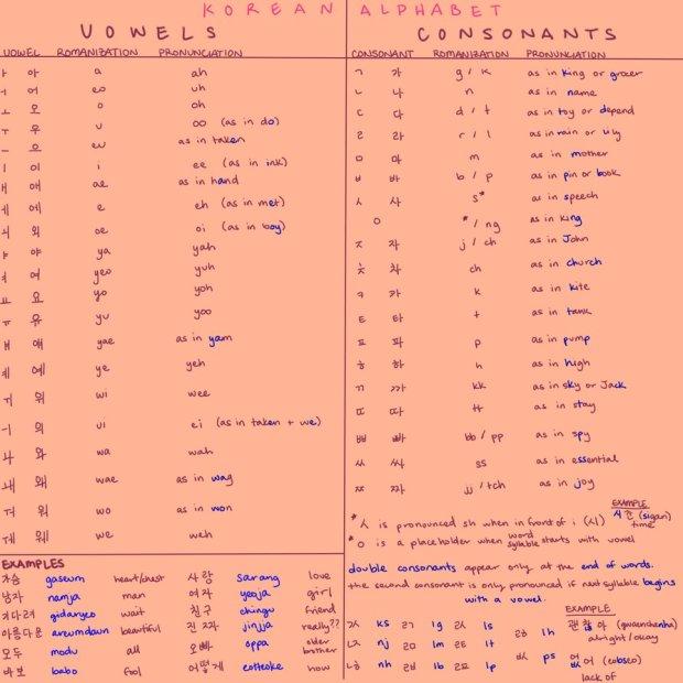 hangul-chart-2