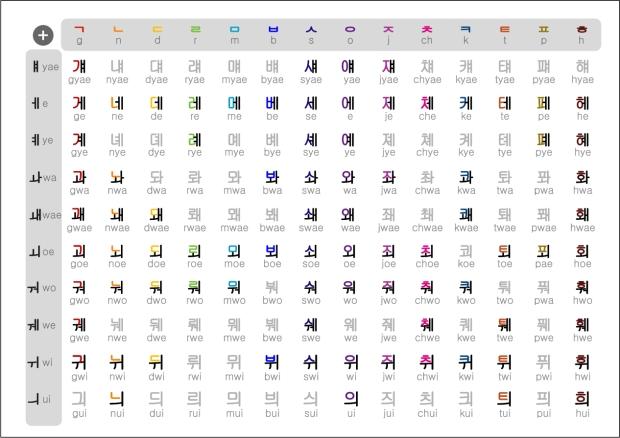 hangul-chart-5